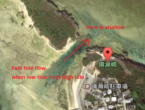 Attention to the flow of the tide