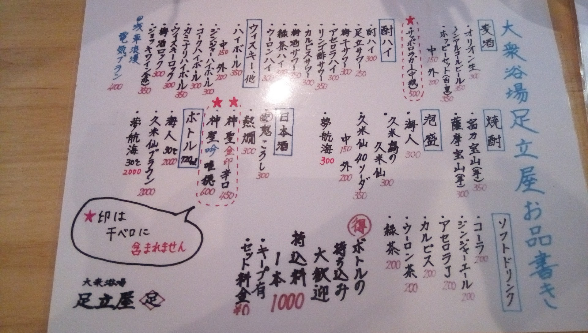 The drink menu of Adachiya