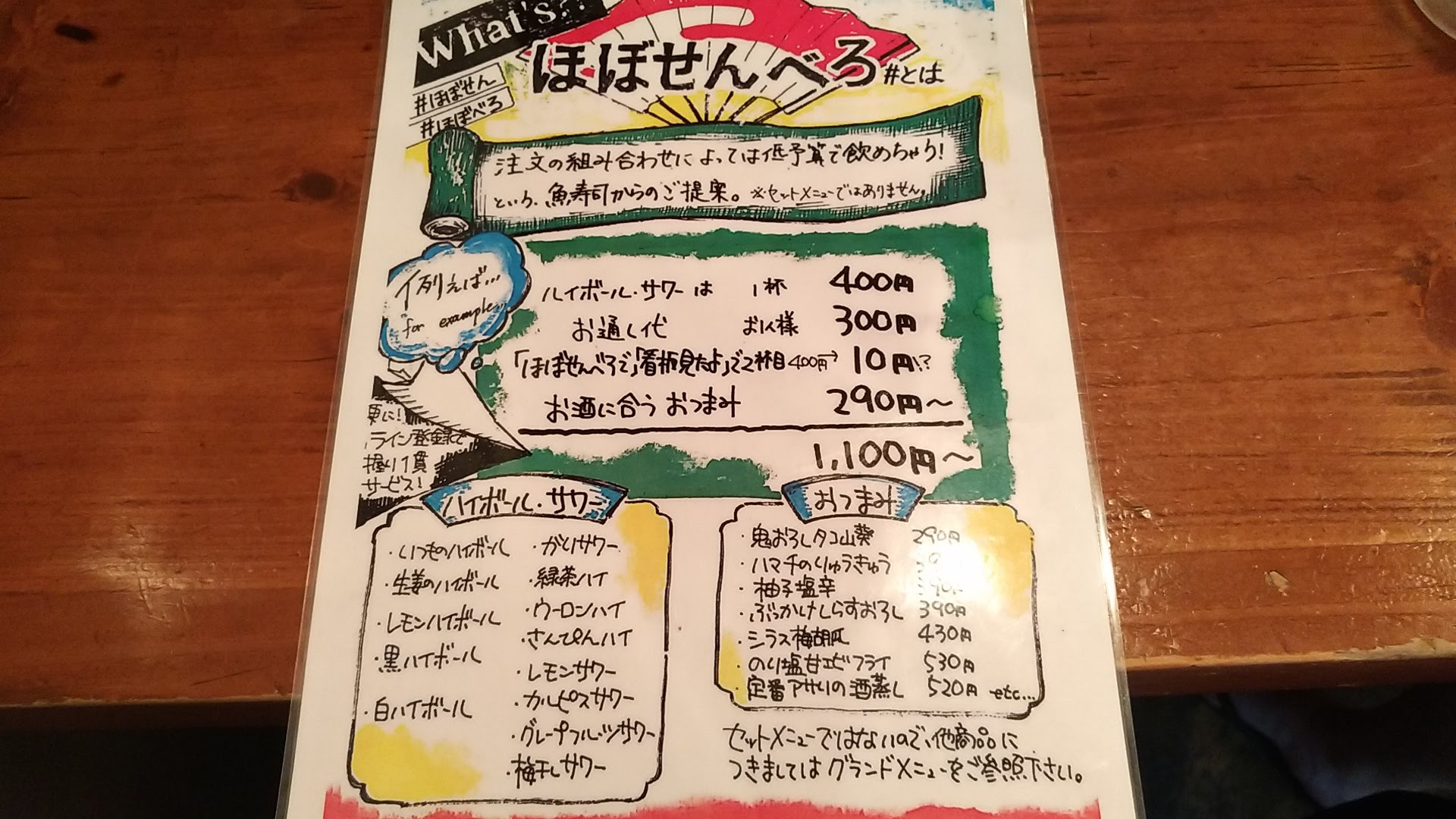 The sembero menu of Sakana sushi